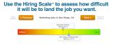 Hiring Scale